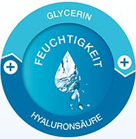 Neutrogena®  Hyaluron Ggel Komplex